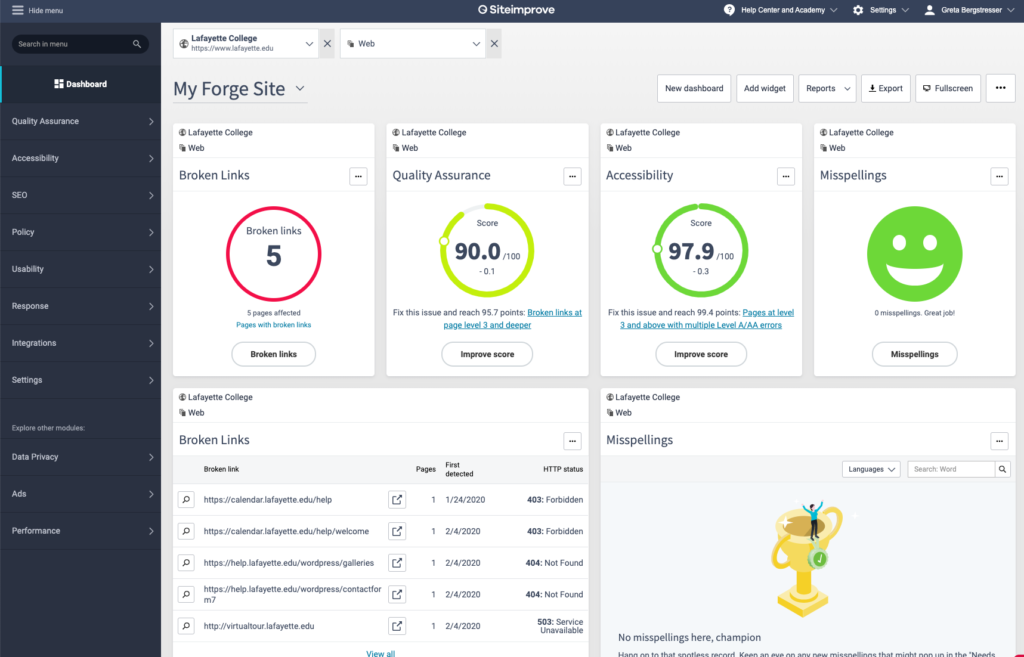 My Forge Site Dashboard view in Siteimprove